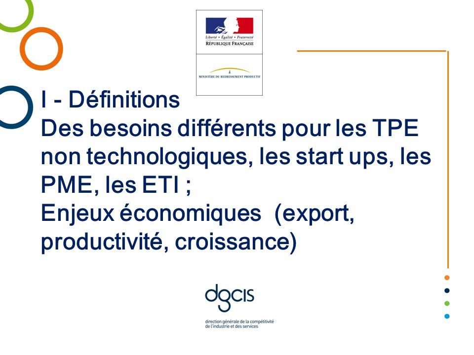 I - Définitions Des besoins différents pour les TPE non technologiques, les start ups, les PME, les ETI ; Enjeux économiques (export, productivité, croissance)