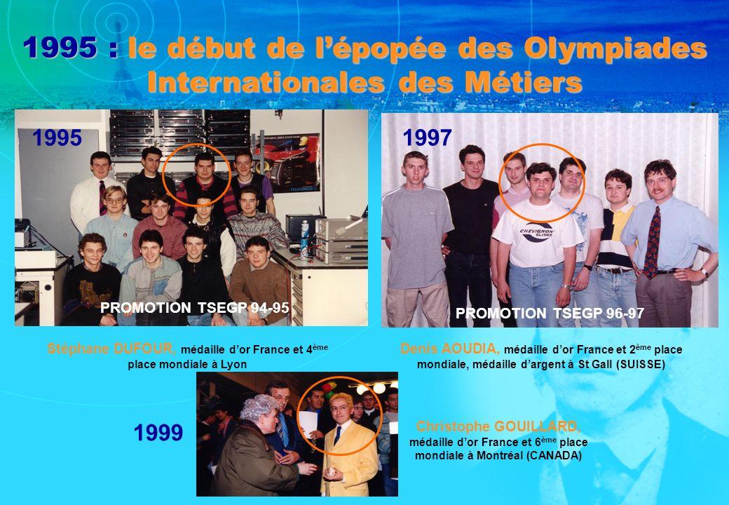 Stéphane DUFOUR, médaille d'or France et 4ème place mondiale à Lyon