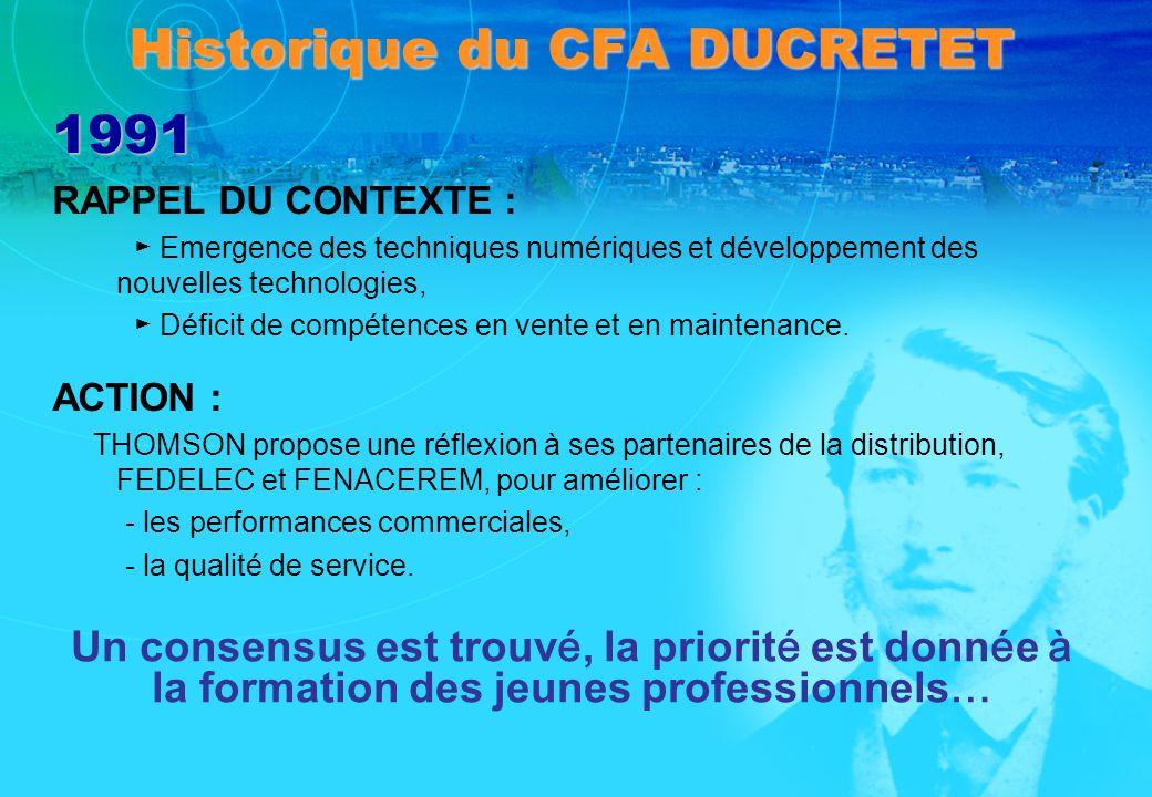 Historique du CFA DUCRETET