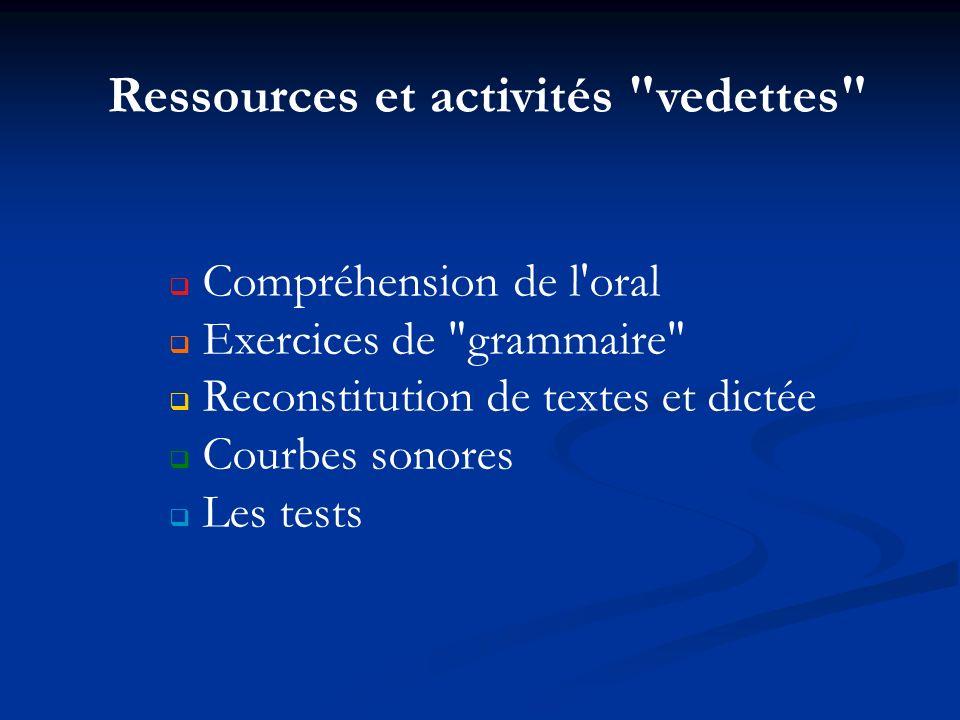 Ressources et activités vedettes