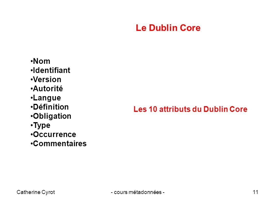 Le Dublin Core Nom Identifiant Version Autorité Langue Définition