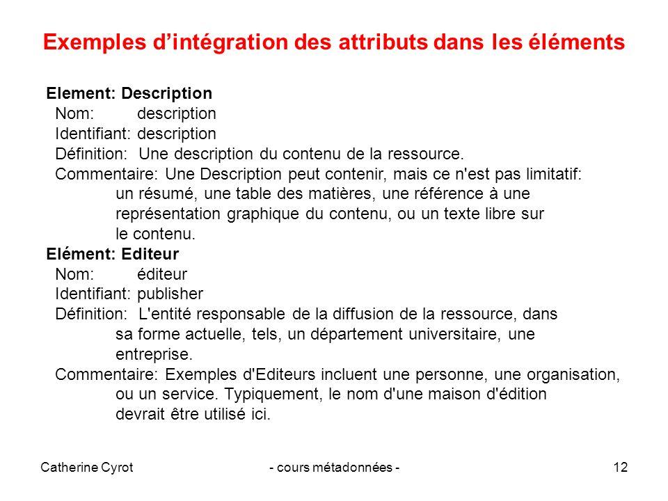 Exemples d'intégration des attributs dans les éléments