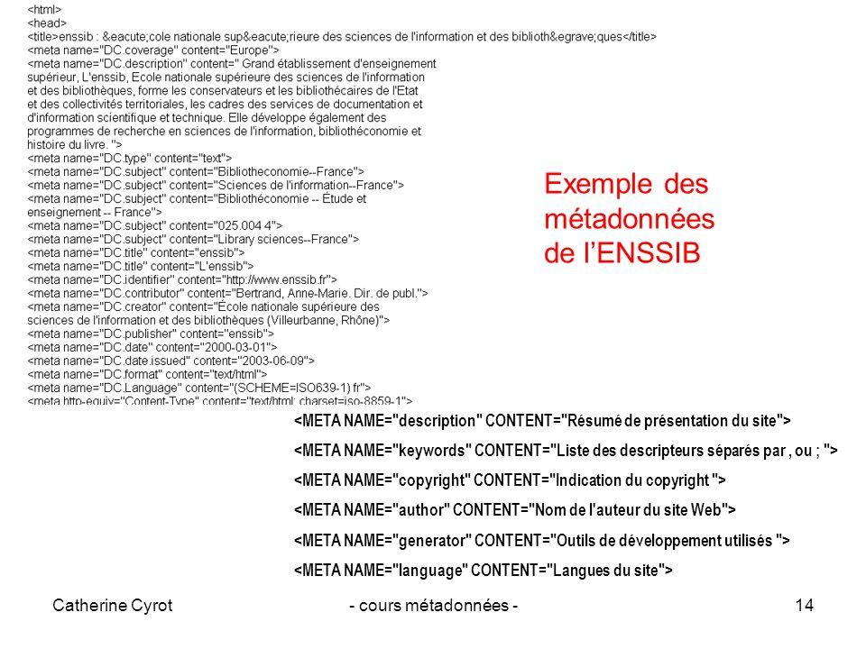 Exemple des métadonnées de l'ENSSIB