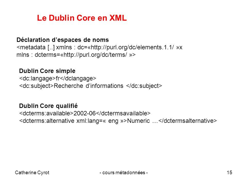 Le Dublin Core en XML Déclaration d'espaces de noms