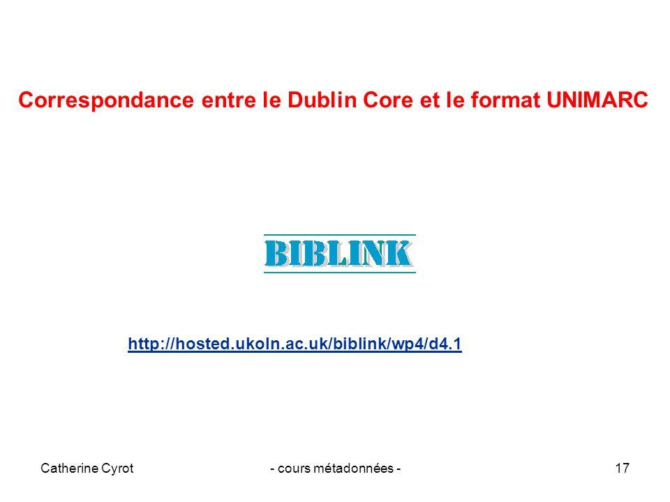 Correspondance entre le Dublin Core et le format UNIMARC