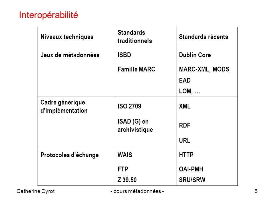 Interopérabilité Niveaux techniques Standards traditionnels