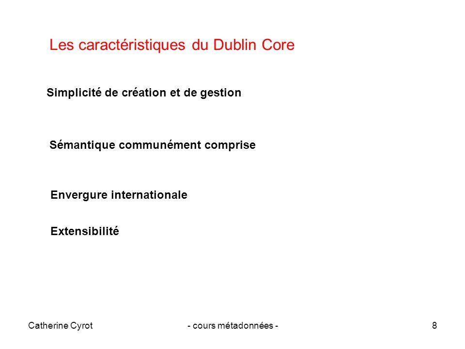 Les caractéristiques du Dublin Core