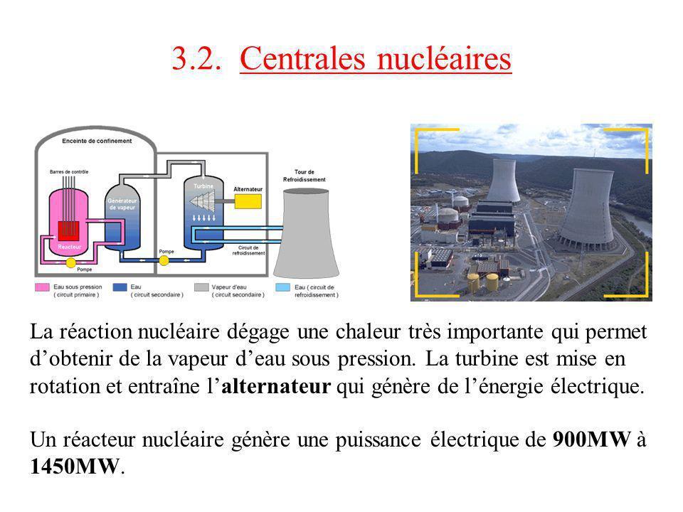 3.2. Centrales nucléaires