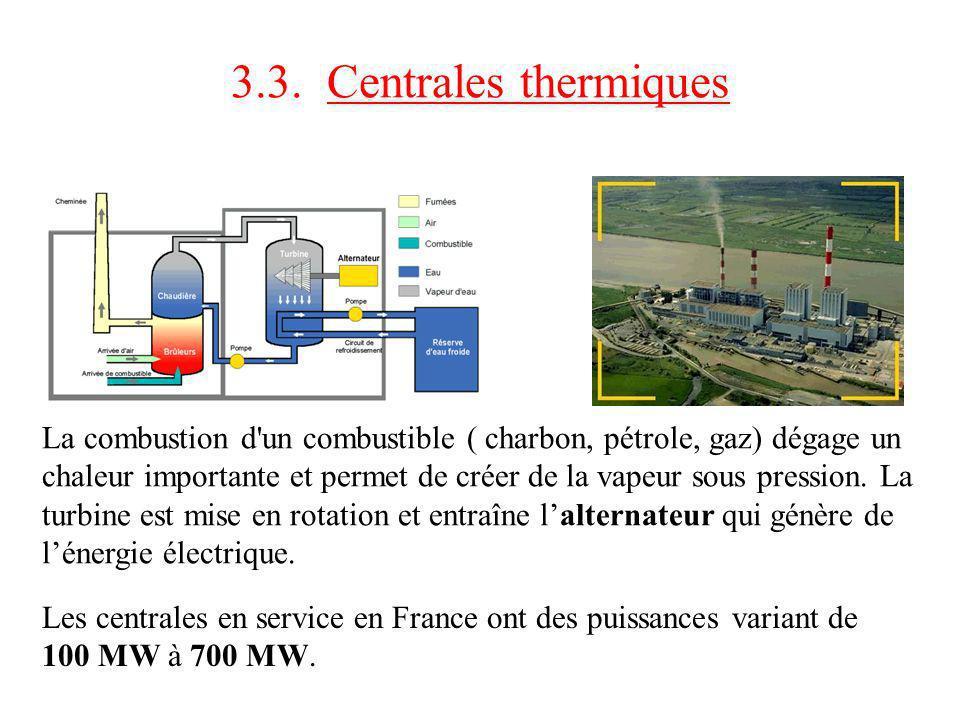 3.3. Centrales thermiques
