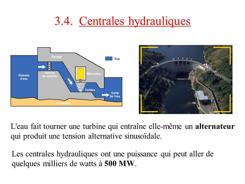 3.4. Centrales hydrauliques