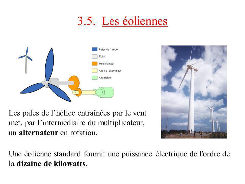 3.5. Les éoliennes Les pales de l'hélice entraînées par le vent met, par l'intermédiaire du multiplicateur, un alternateur en rotation.