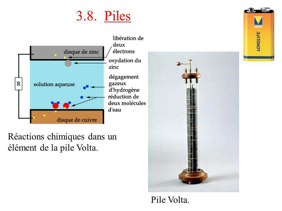 3.8. Piles Réactions chimiques dans un élément de la pile Volta.