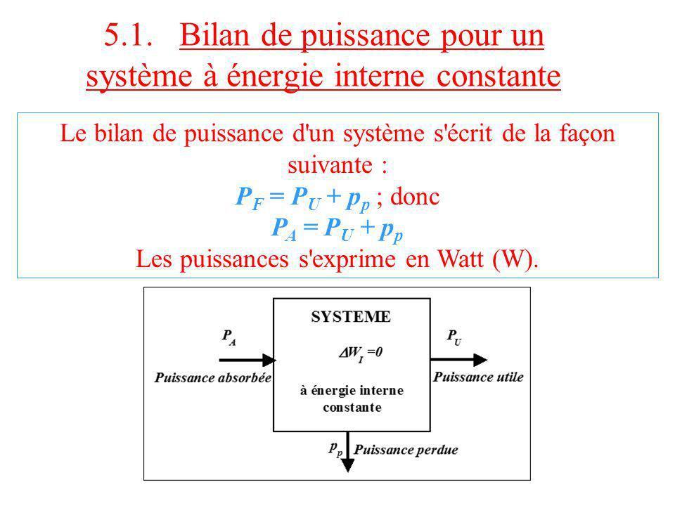 5.1. Bilan de puissance pour un système à énergie interne constante