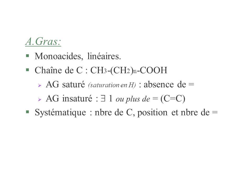 A.Gras: Monoacides, linéaires. Chaîne de C : CH3-(CH2)n-COOH