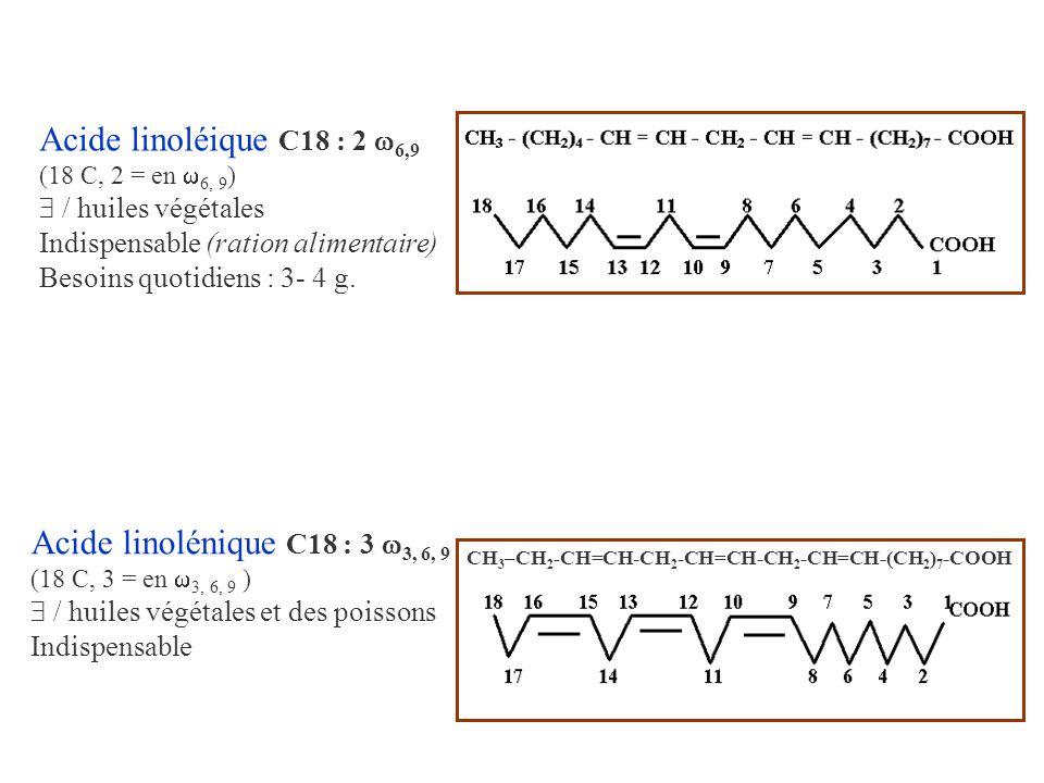Acide linoléique C18 : 2 6,9 (18 C, 2 = en 6, 9)  / huiles végétales. Indispensable (ration alimentaire)