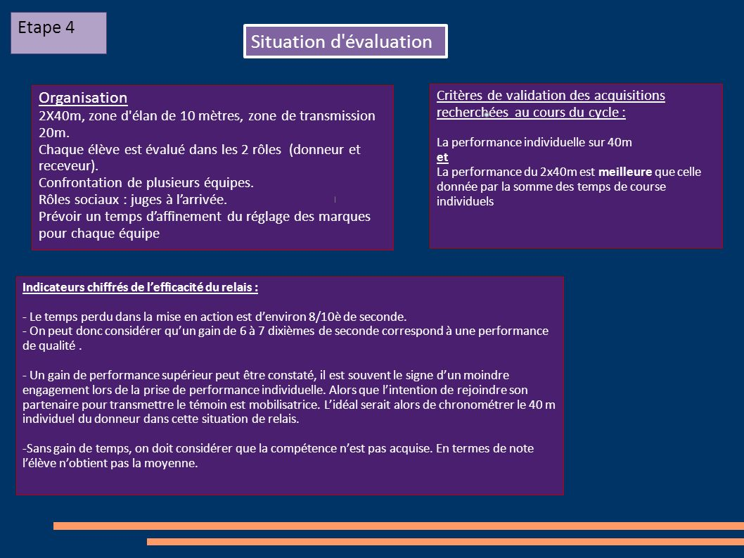Situation d évaluation