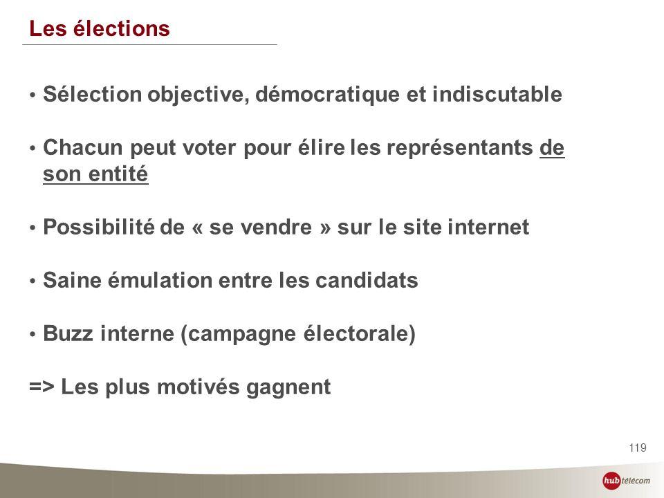 Les élections Sélection objective, démocratique et indiscutable. Chacun peut voter pour élire les représentants de son entité.