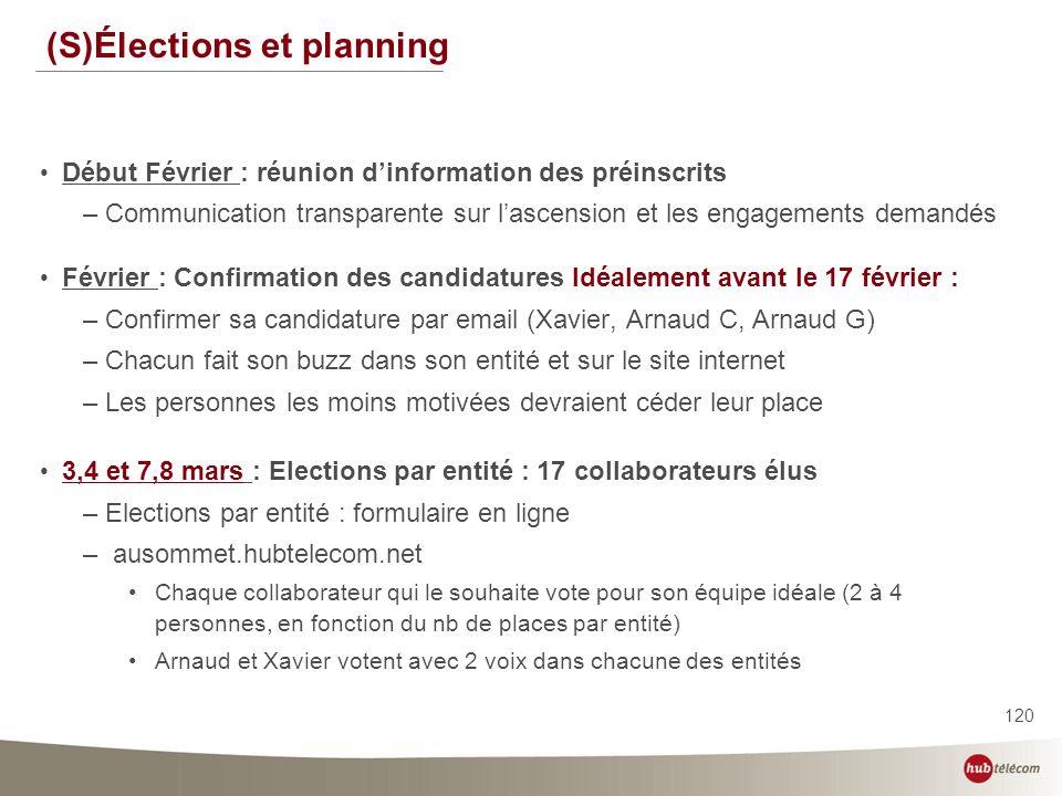 (S)Élections et planning
