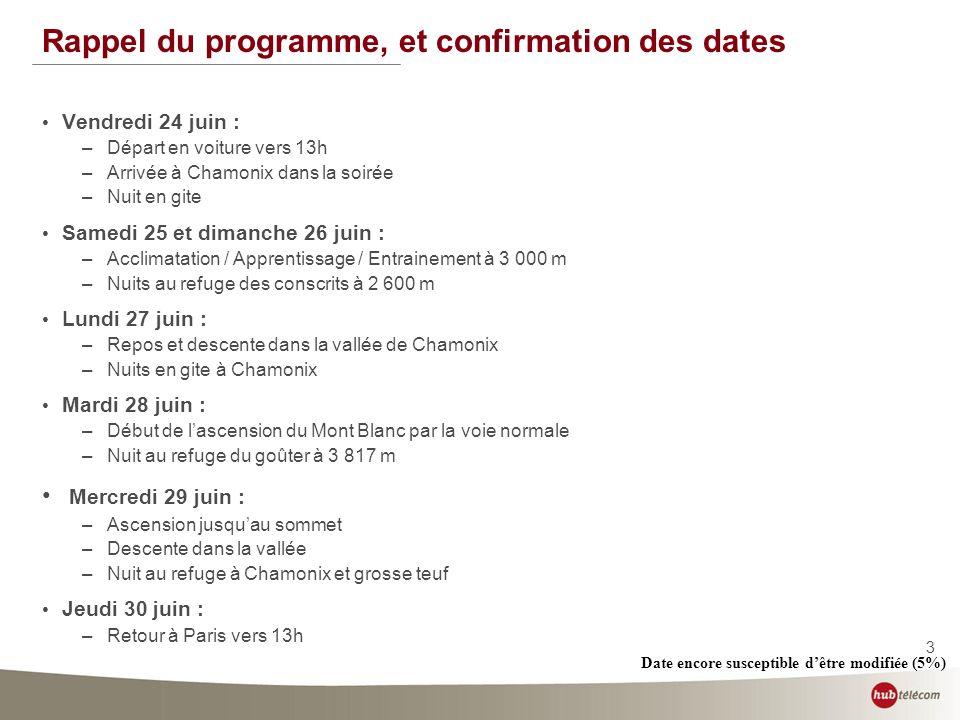 Rappel du programme, et confirmation des dates