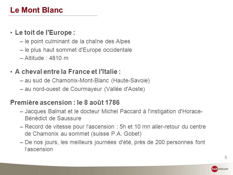 Le Mont Blanc Le toit de l Europe :
