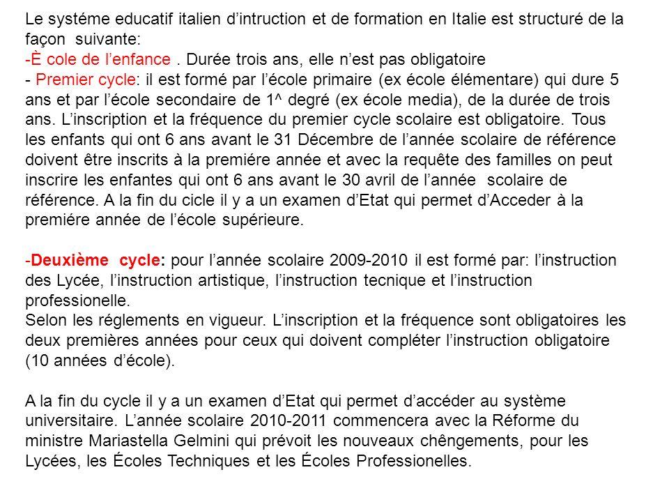 Le systéme educatif italien d'intruction et de formation en Italie est structuré de la façon suivante: