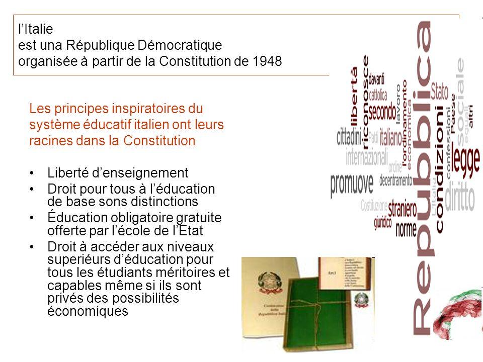 l'Italie est una République Démocratique organisée à partir de la Constitution de 1948