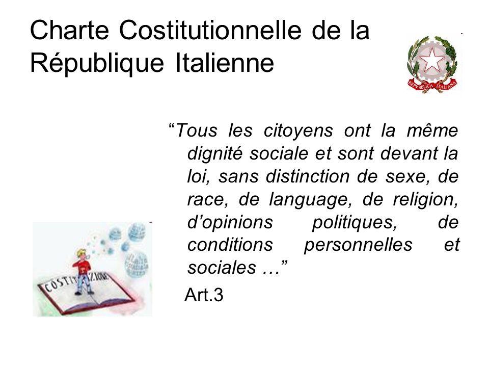 Charte Costitutionnelle de la République Italienne