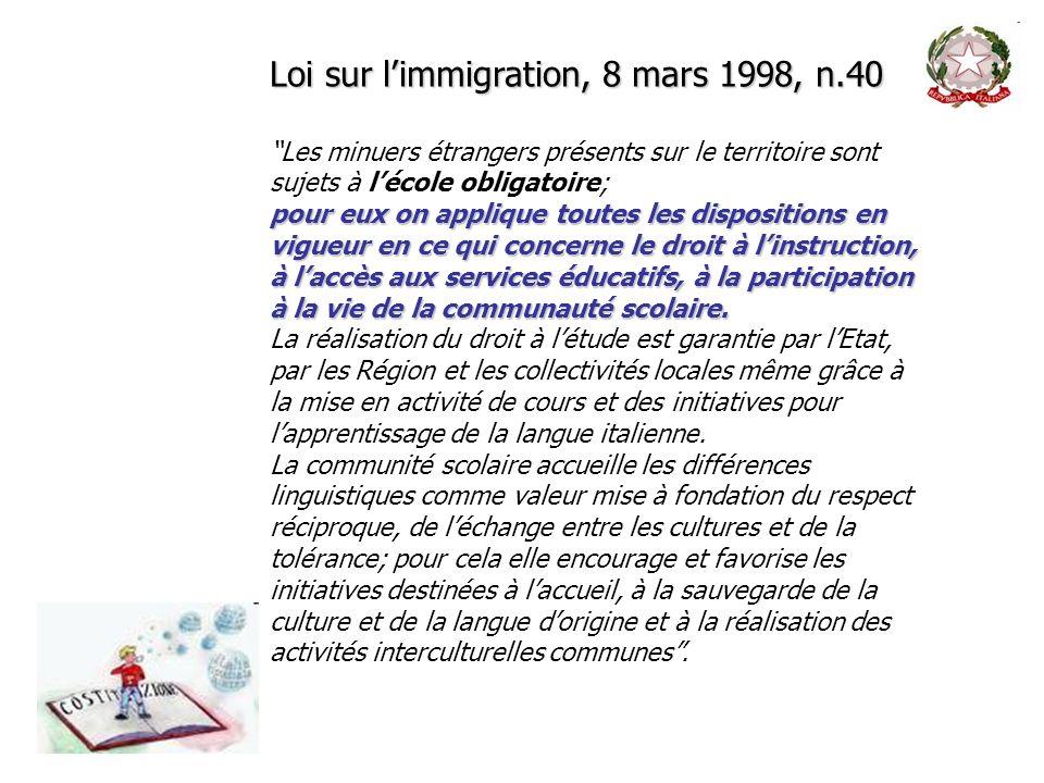 Loi sur l'immigration, 8 mars 1998, n.40