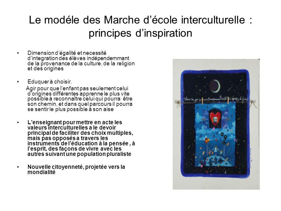 Le modéle des Marche d'école interculturelle : principes d'inspiration
