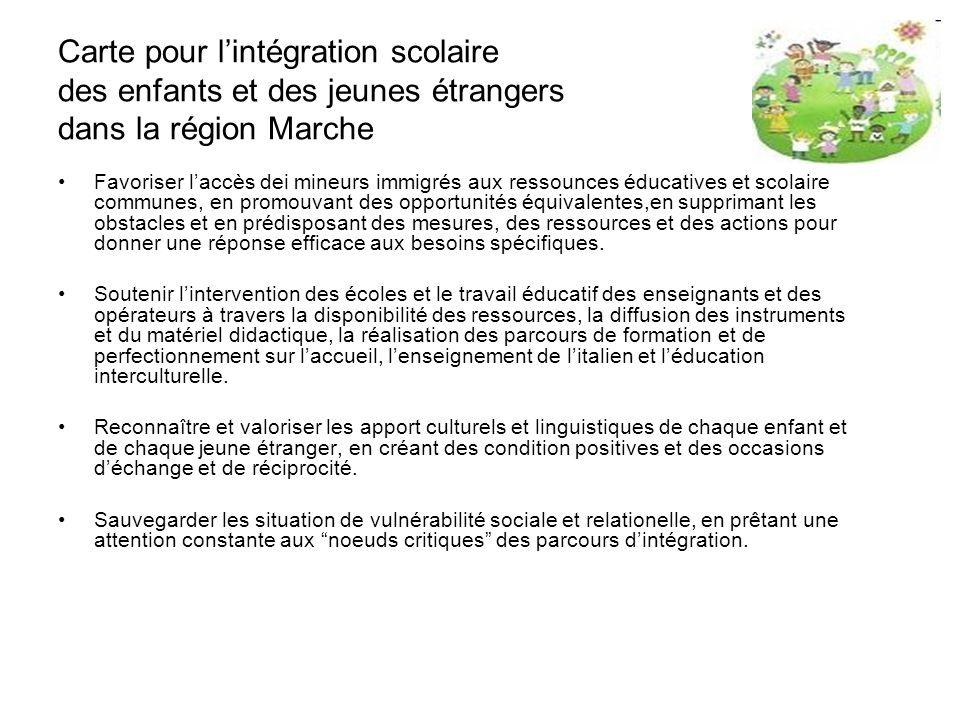 Carte pour l'intégration scolaire des enfants et des jeunes étrangers dans la région Marche