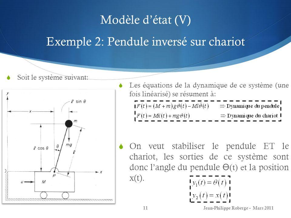 Modèle d'état (V) Exemple 2: Pendule inversé sur chariot