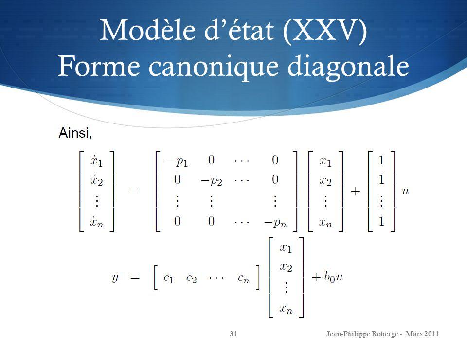 Modèle d'état (XXV) Forme canonique diagonale