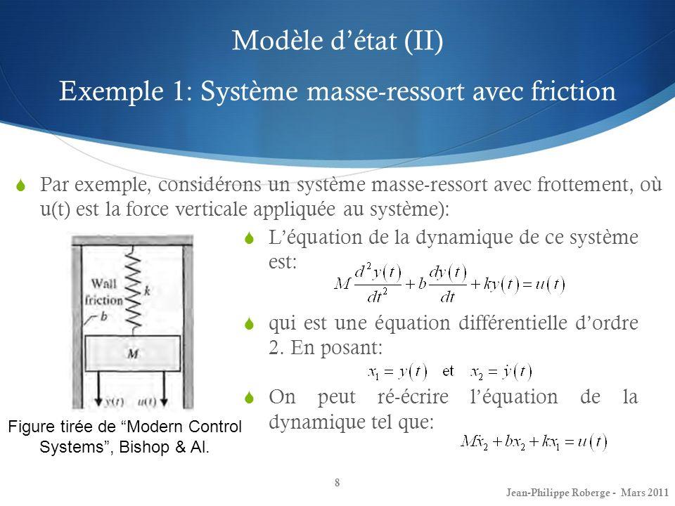 Modèle d'état (II) Exemple 1: Système masse-ressort avec friction