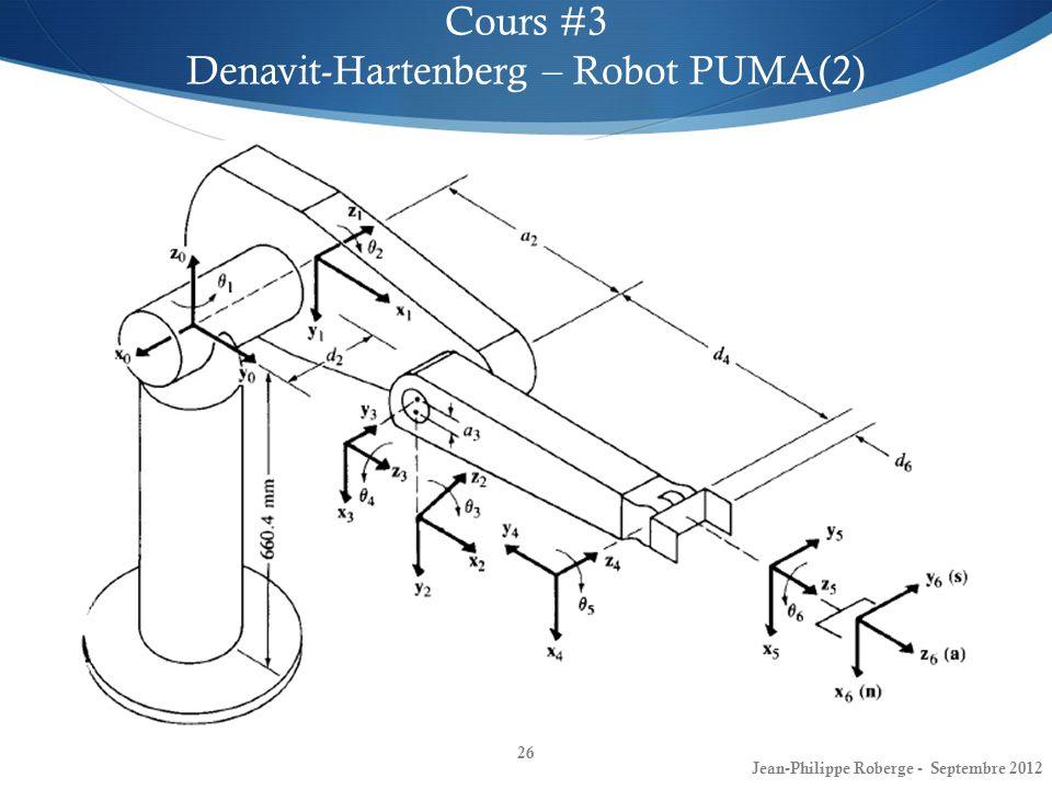 Denavit-Hartenberg – Robot PUMA(2)