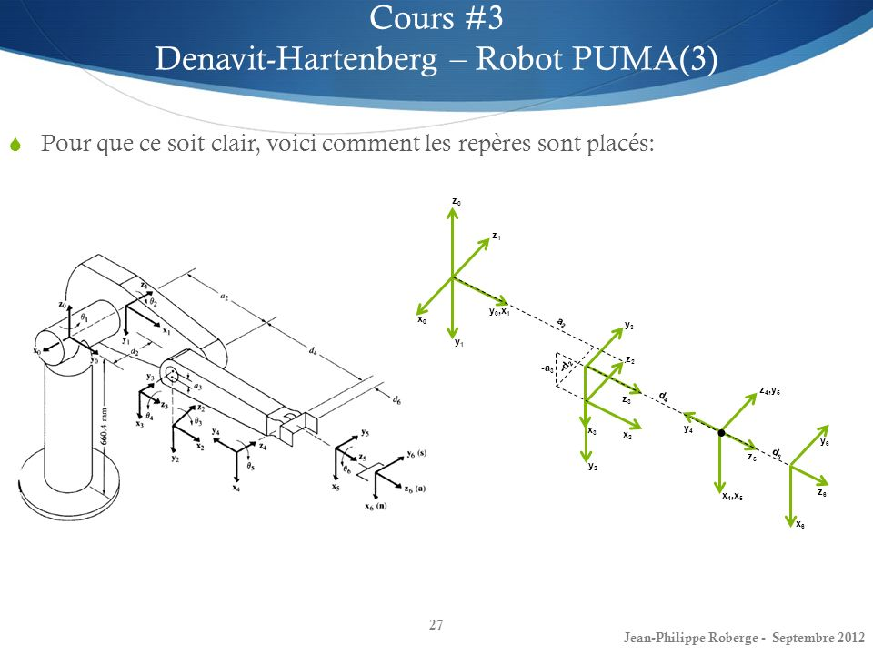 Denavit-Hartenberg – Robot PUMA(3)