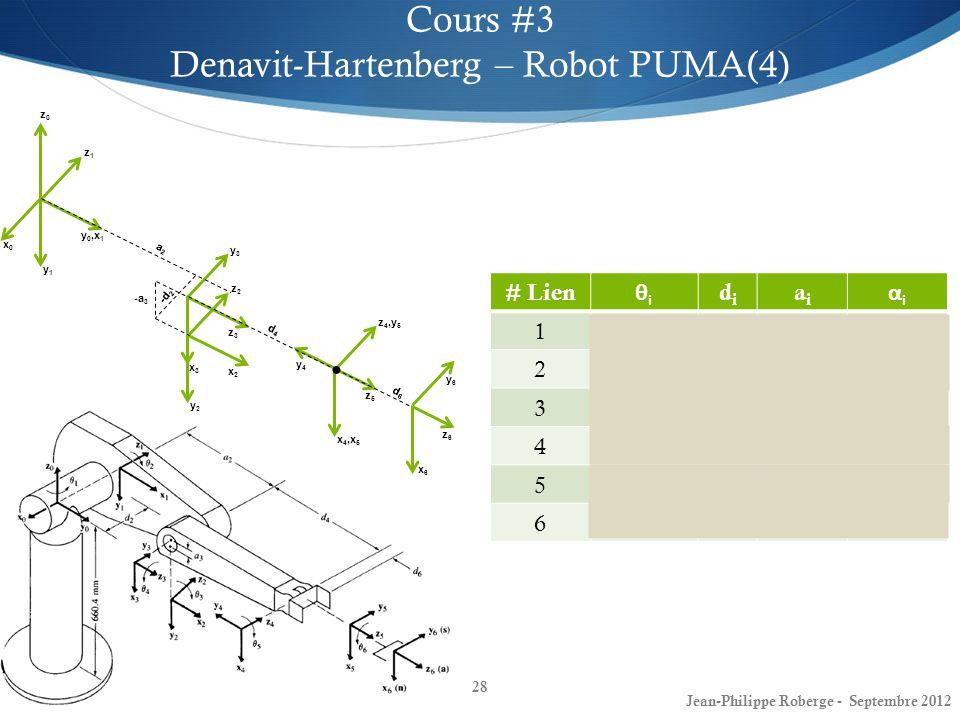Denavit-Hartenberg – Robot PUMA(4)