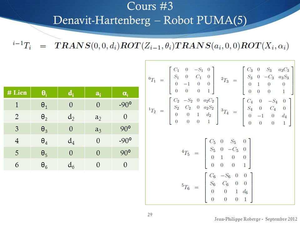 Denavit-Hartenberg – Robot PUMA(5)
