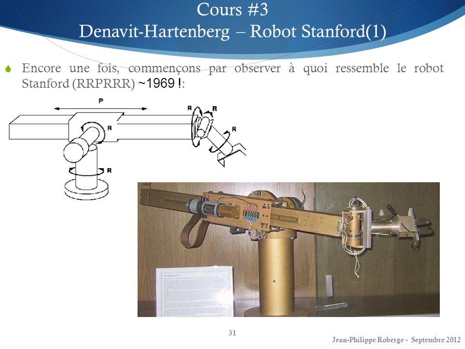Denavit-Hartenberg – Robot Stanford(1)