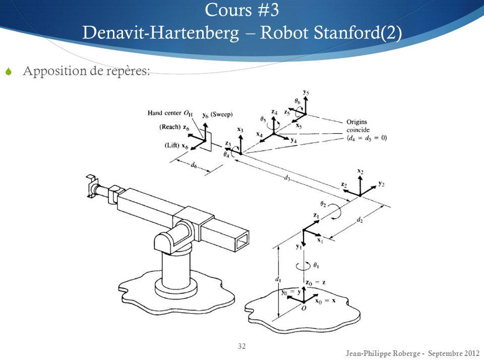 Denavit-Hartenberg – Robot Stanford(2)