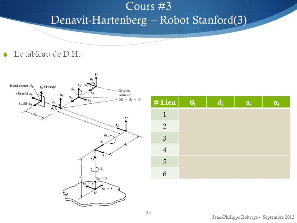 Denavit-Hartenberg – Robot Stanford(3)