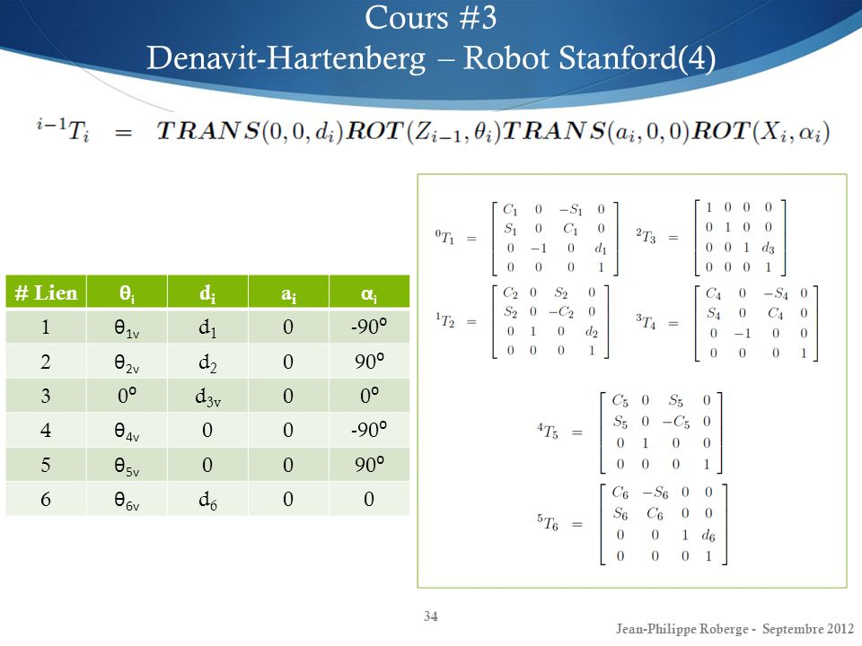 Denavit-Hartenberg – Robot Stanford(4)