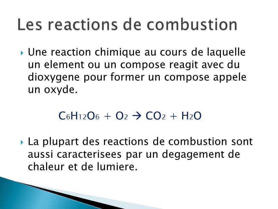 les types de reactions chimiques ppt video online