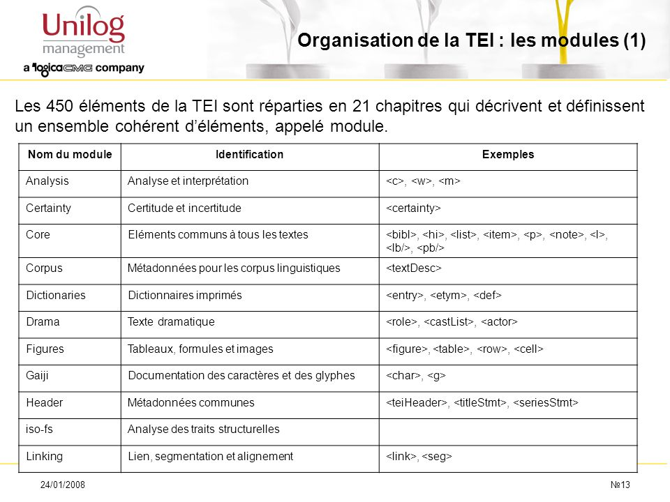 Organisation de la TEI : les modules (1)