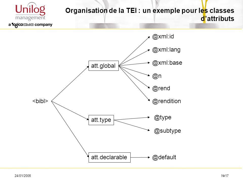 Organisation de la TEI : un exemple pour les classes d'attributs