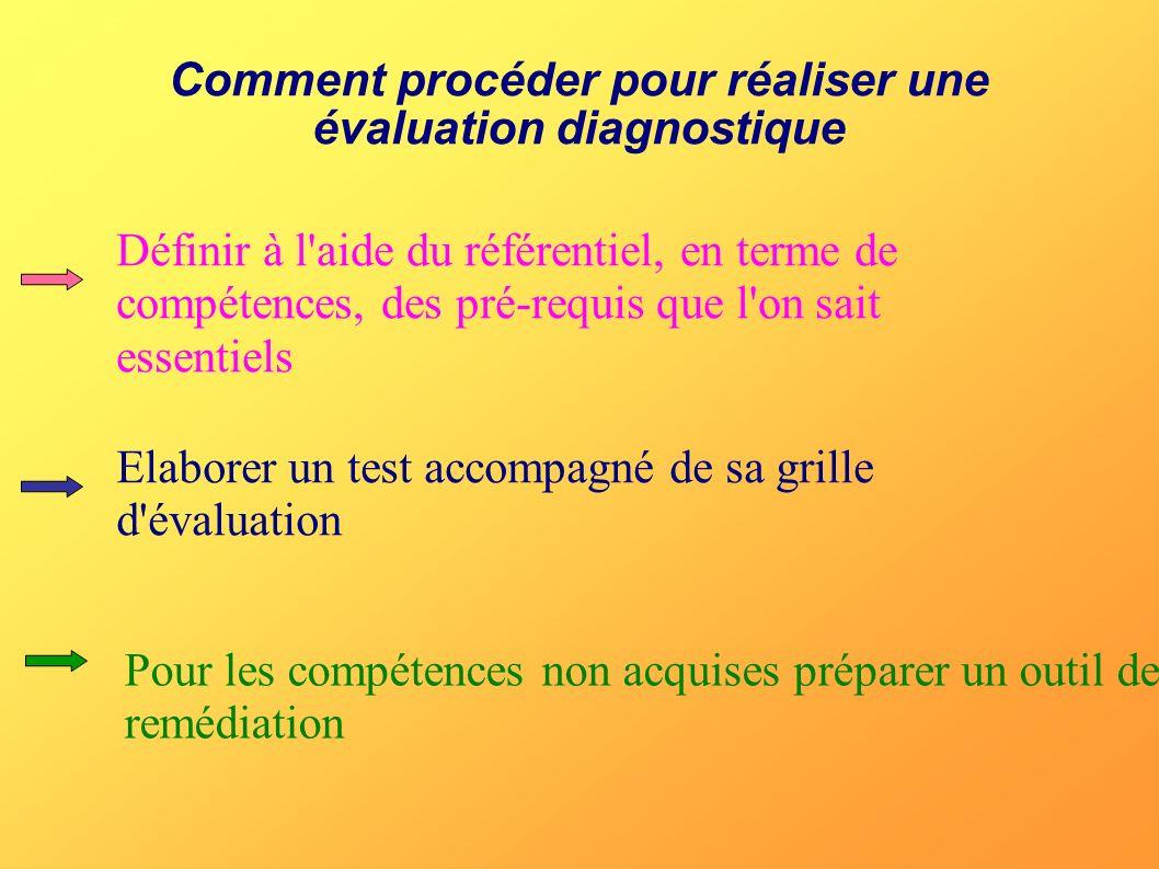 L 39 evaluation diagnostique pourquoi comment ppt - Grille d evaluation des competences infirmieres ...
