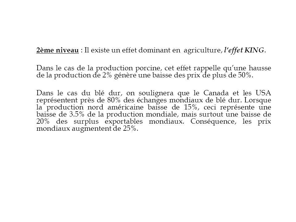 2ème niveau : Il existe un effet dominant en agriculture, l'effet KING.