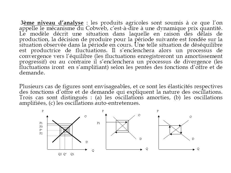 3ème niveau d'analyse : les produits agricoles sont soumis à ce que l'on appelle le mécanisme du Cobweb, c'est-à-dire à une dynamique prix quantité. Le modèle décrit une situation dans laquelle en raison des délais de production, la décision de produire pour la période suivante est fondée sur la situation observée dans la période en cours. Une telle situation de déséquilibre est productrice de fluctuations. Il s'enclenchera alors un processus de convergence vers l'équilibre (les fluctuations enregistreront un amortissement progressif) ou au contraire il s'enclenchera un processus de divergence (les fluctuations iront en s'amplifiant) selon les pentes des fonctions d'offre et de demande.
