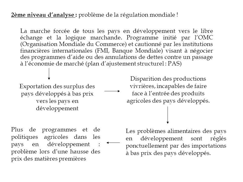 2ème niveau d'analyse : problème de la régulation mondiale !
