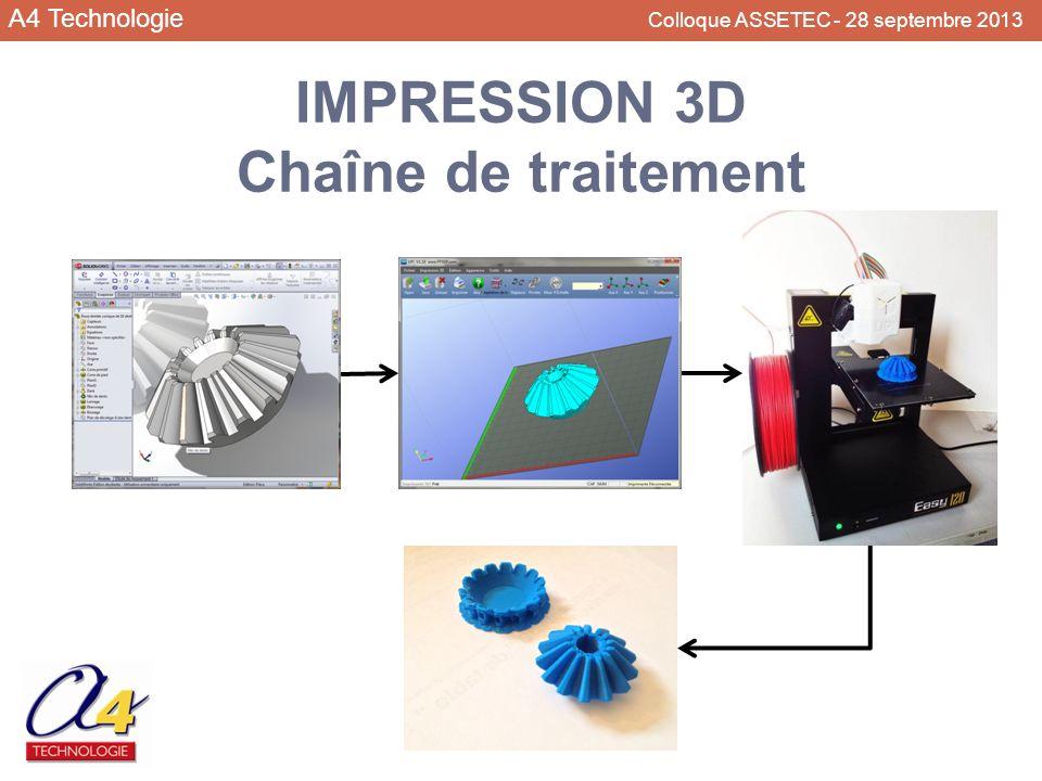 IMPRESSION 3D Chaîne de traitement