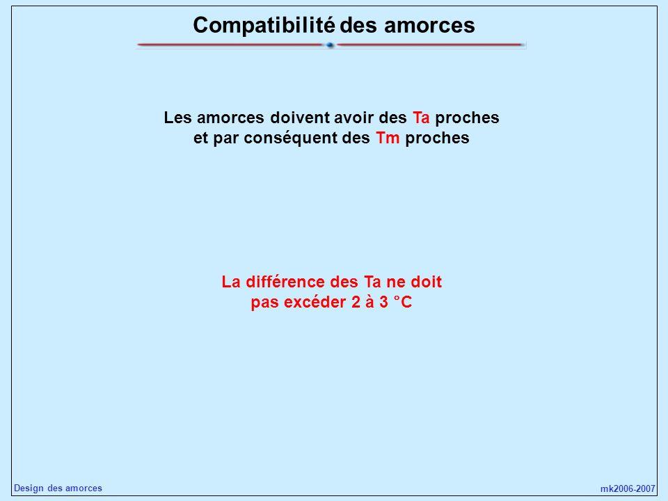 Compatibilité des amorces